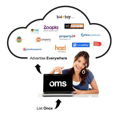 oms-listing-syndication